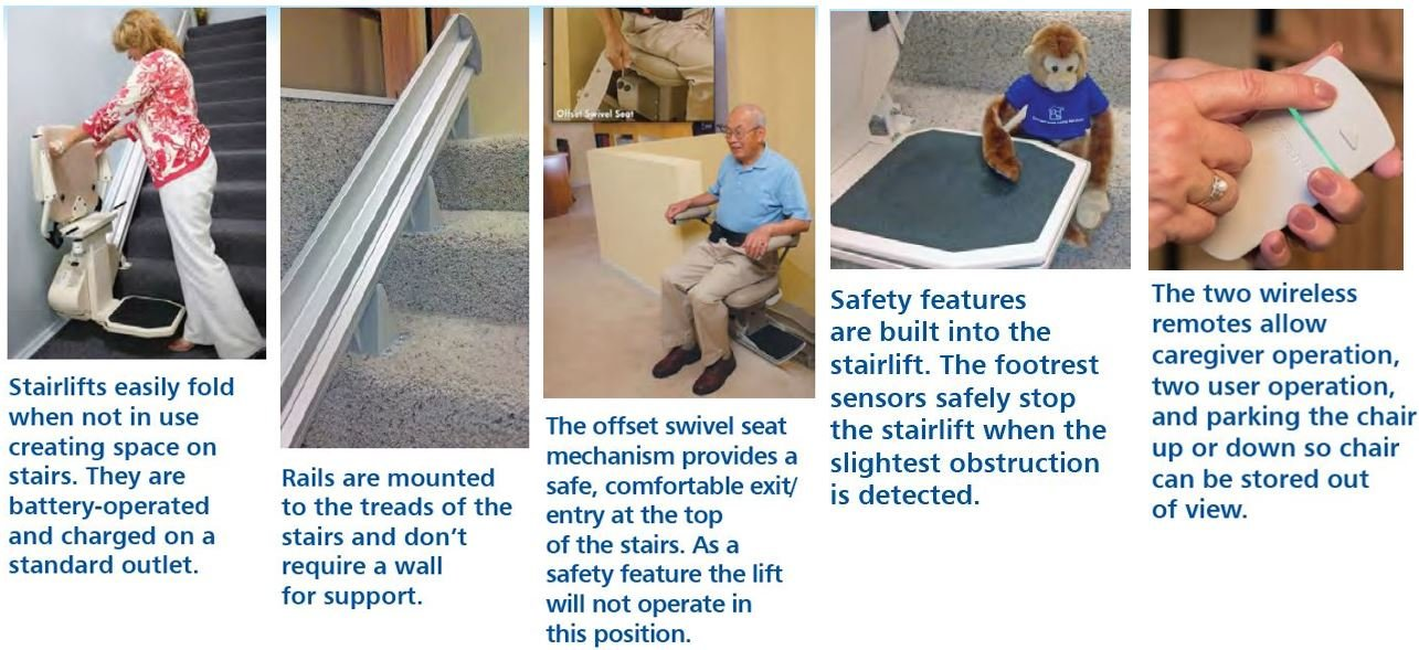stair-lift-basics