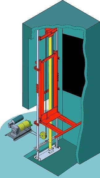 Winding Drum Elevator Lifting System