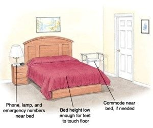 Image of a Bedroom with safety tip description captions